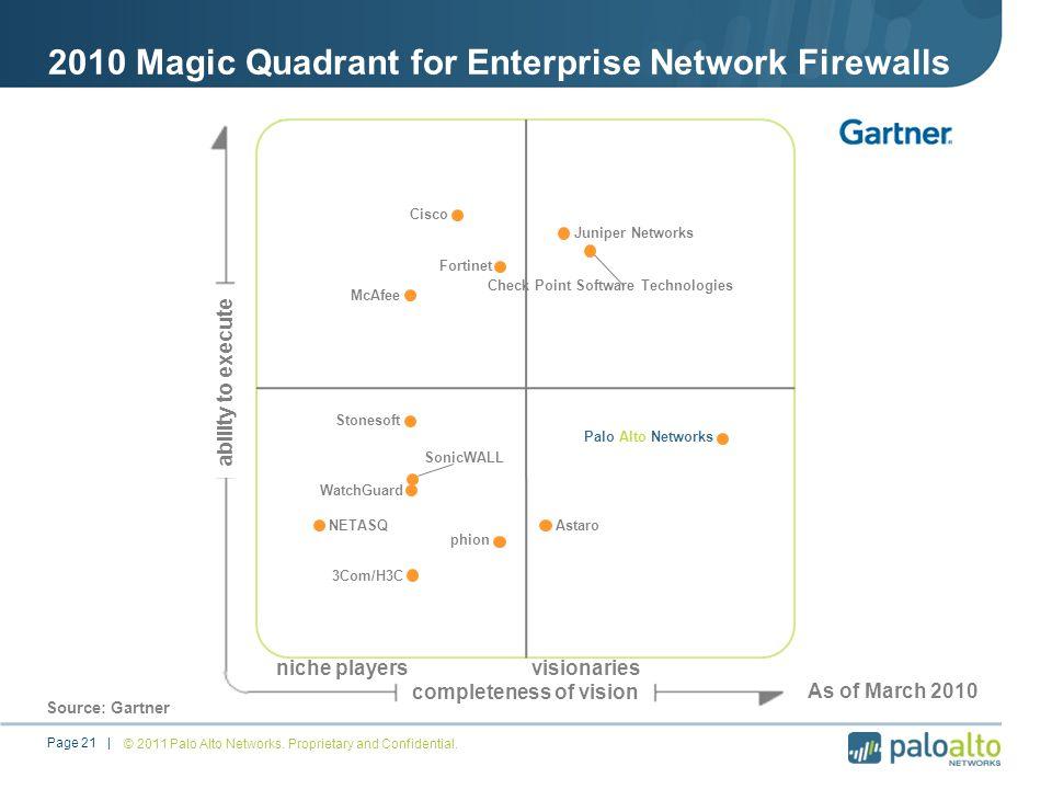 2010 Magic Quadrant for Enterprise Network Firewalls