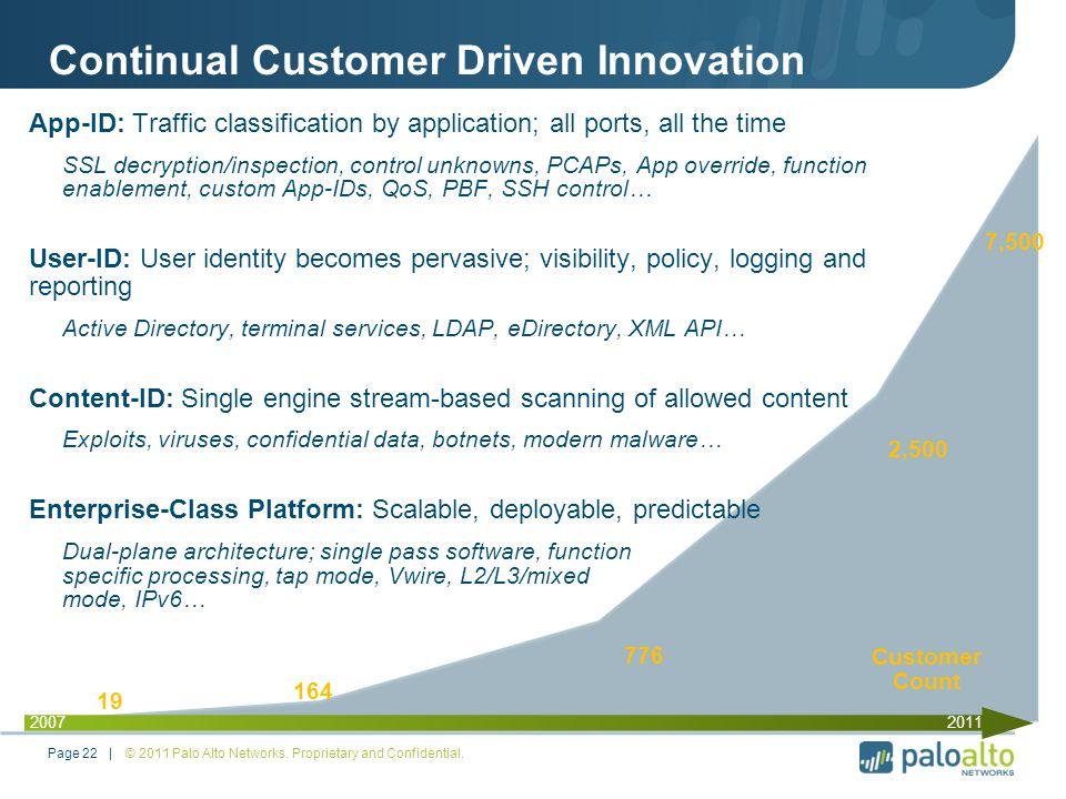 Continual Customer Driven Innovation