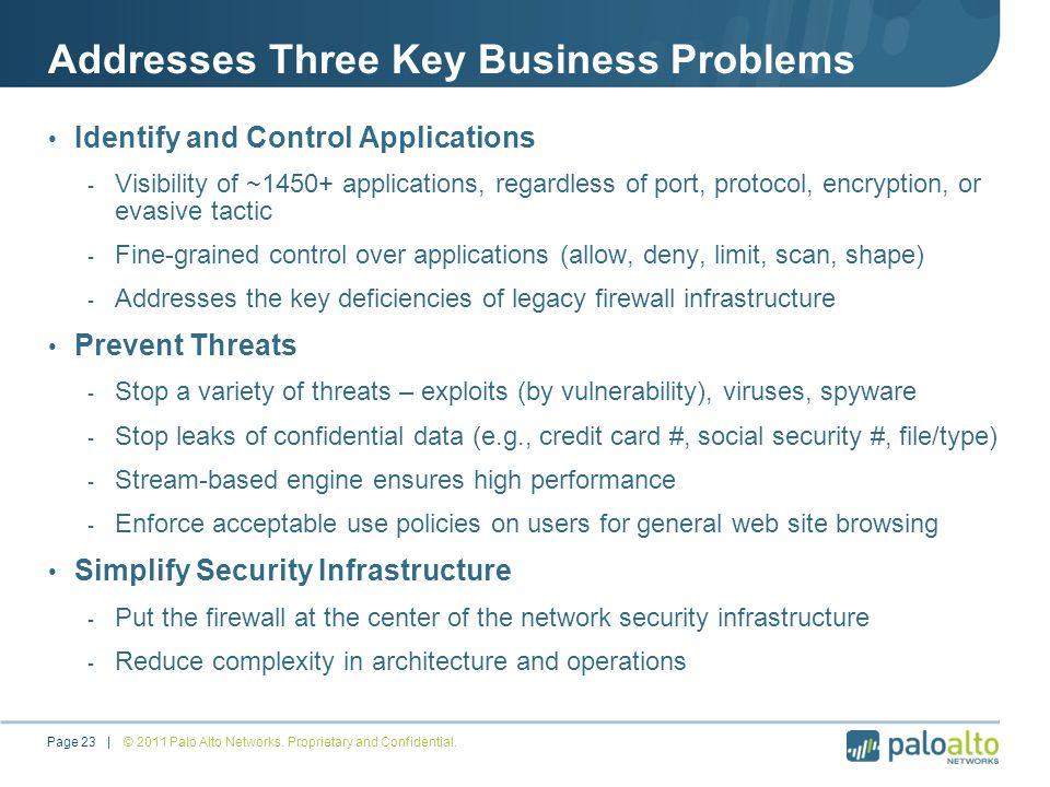 Addresses Three Key Business Problems