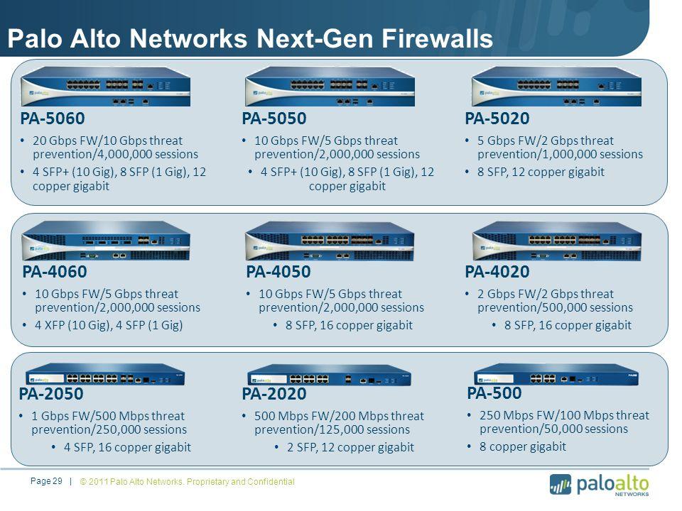Palo Alto Networks Next-Gen Firewalls