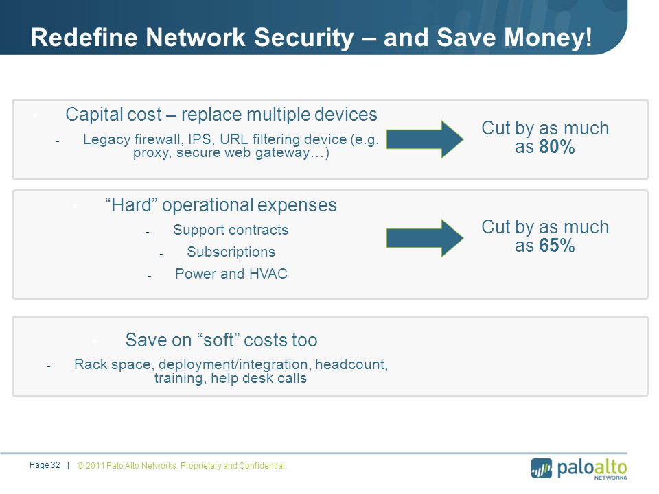 Redefine Network Security – and Save Money!