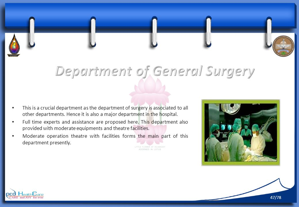 Department of General Surgery