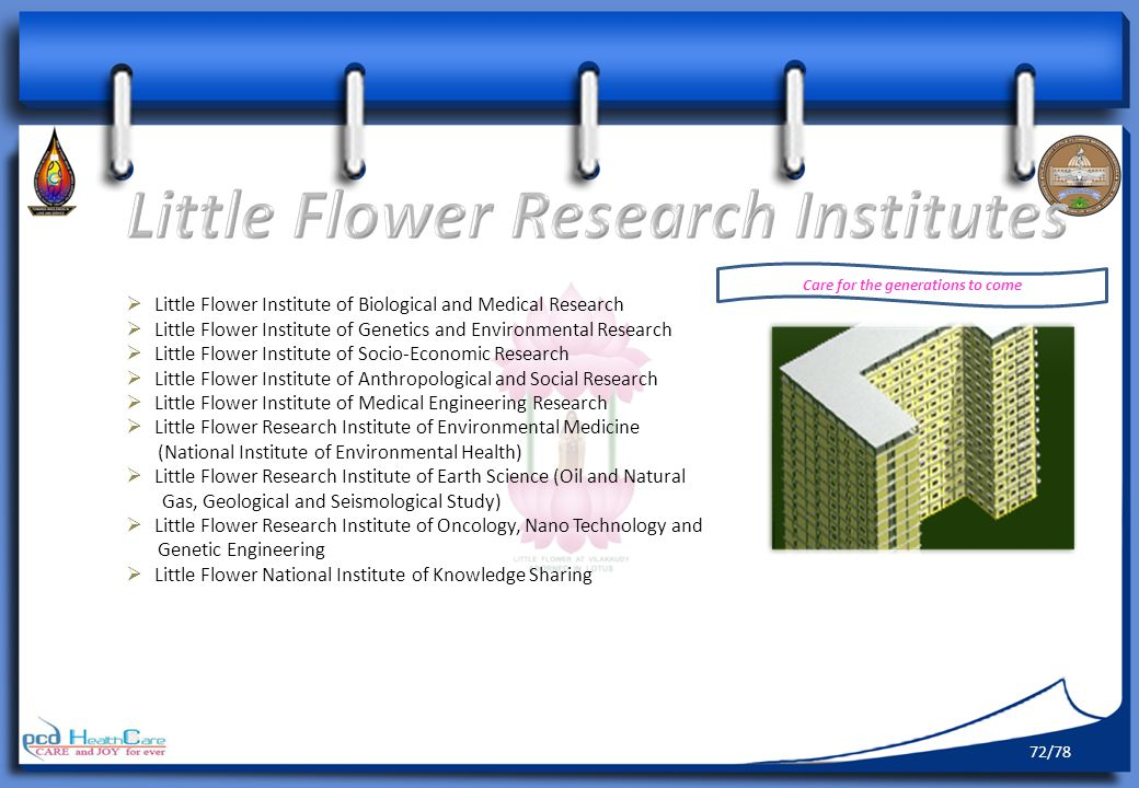 Little Flower Research Institutes