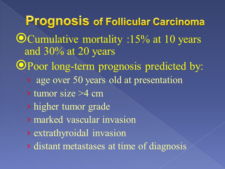 Prognosis of Follicular Carcinoma
