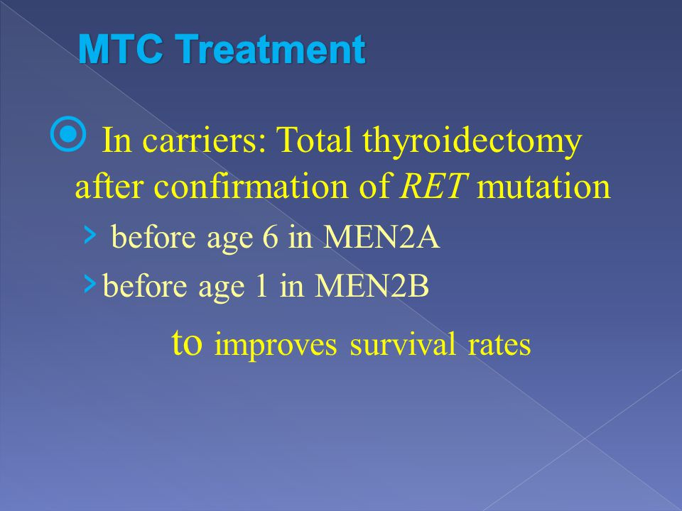 In carriers: Total thyroidectomy after confirmation of RET mutation