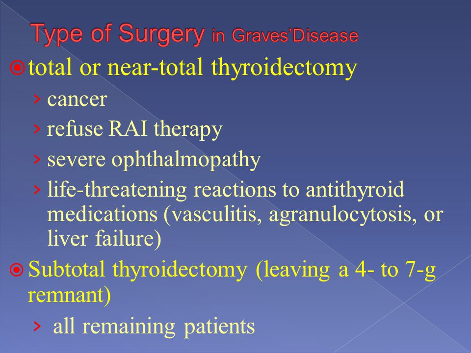 Type of Surgery in Graves'Disease