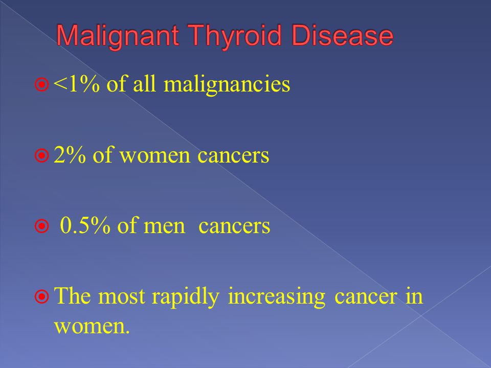 Malignant Thyroid Disease