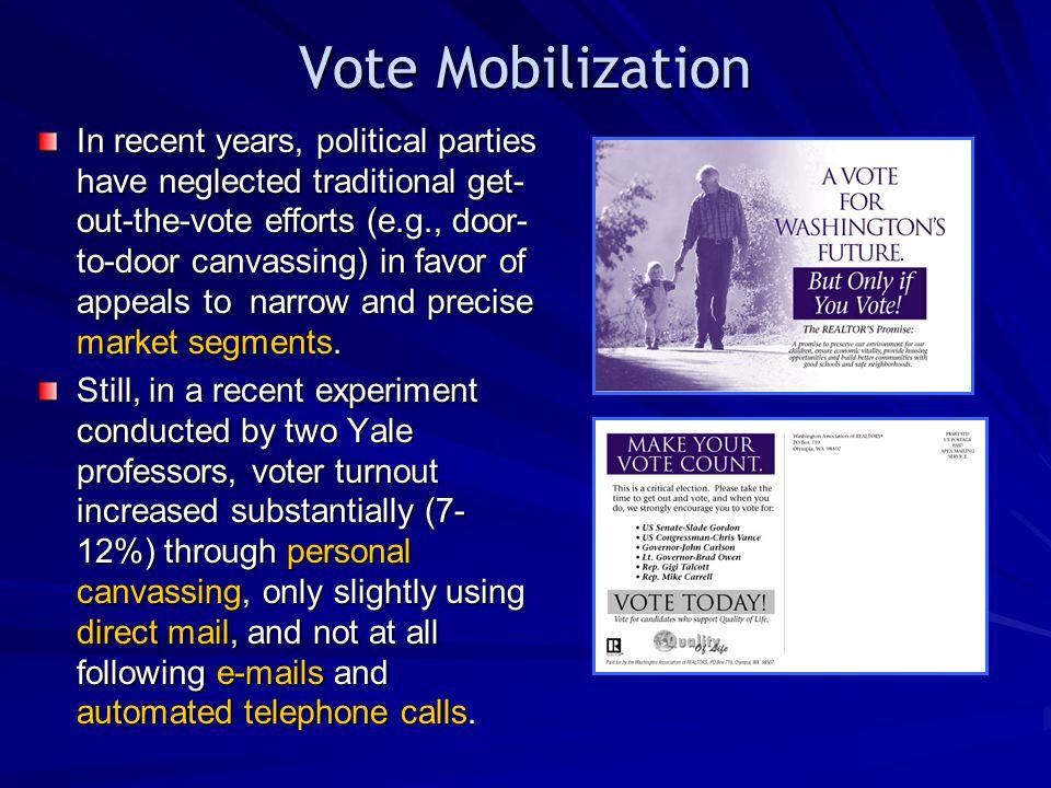 Vote Mobilization