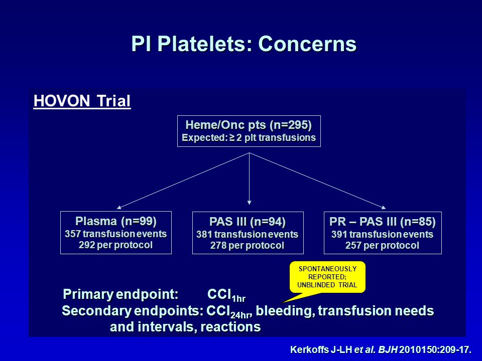 Expected: ≥ 2 plt transfusions