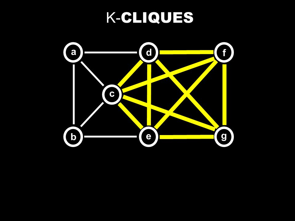 K-CLIQUES b a e c d f g