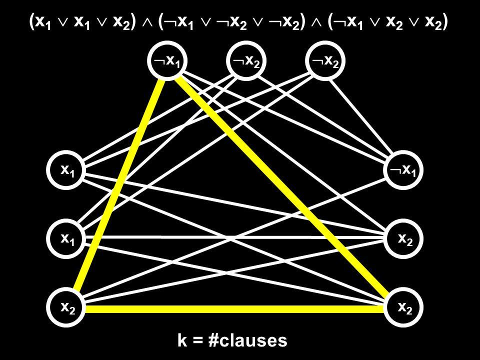 (x1  x1  x2)  (x1  x2  x2)  (x1  x2  x2)