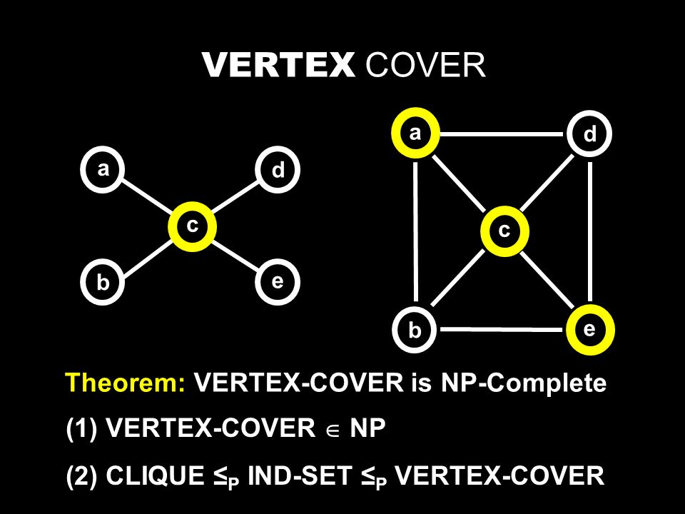 VERTEX COVER Theorem: VERTEX-COVER is NP-Complete