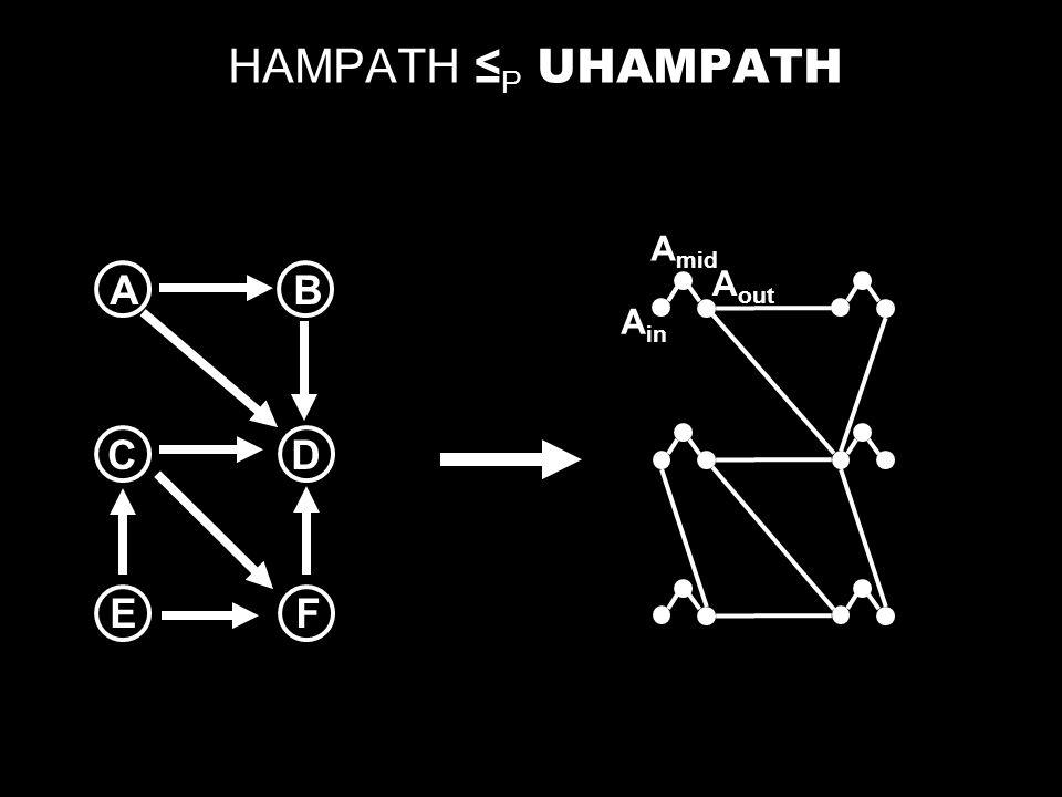HAMPATH ≤P UHAMPATH Amid A B Aout Ain C D E F
