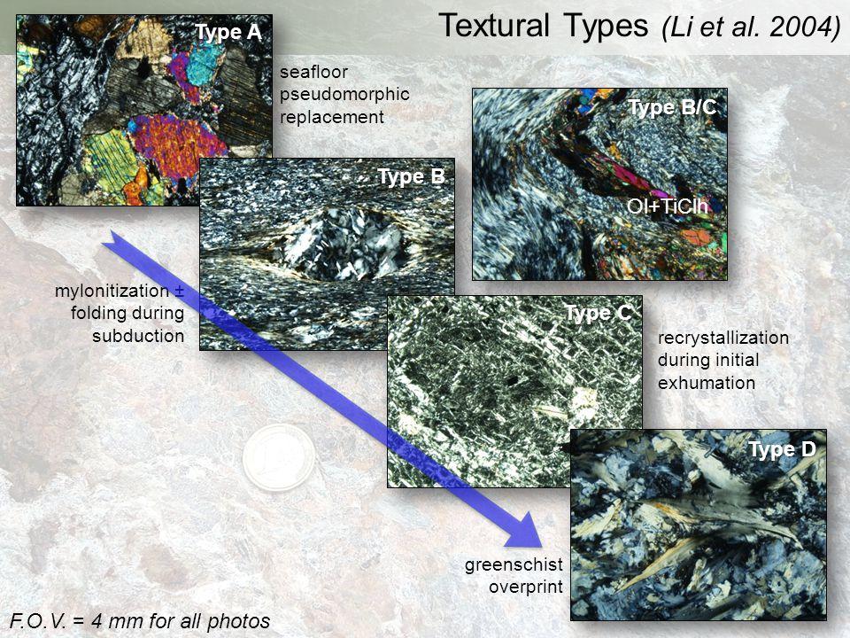 Textural Types (Li et al. 2004)