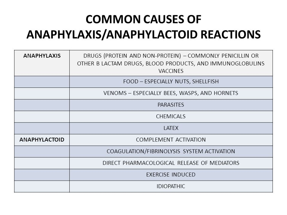 COMMON CAUSES OF ANAPHYLAXIS/ANAPHYLACTOID REACTIONS