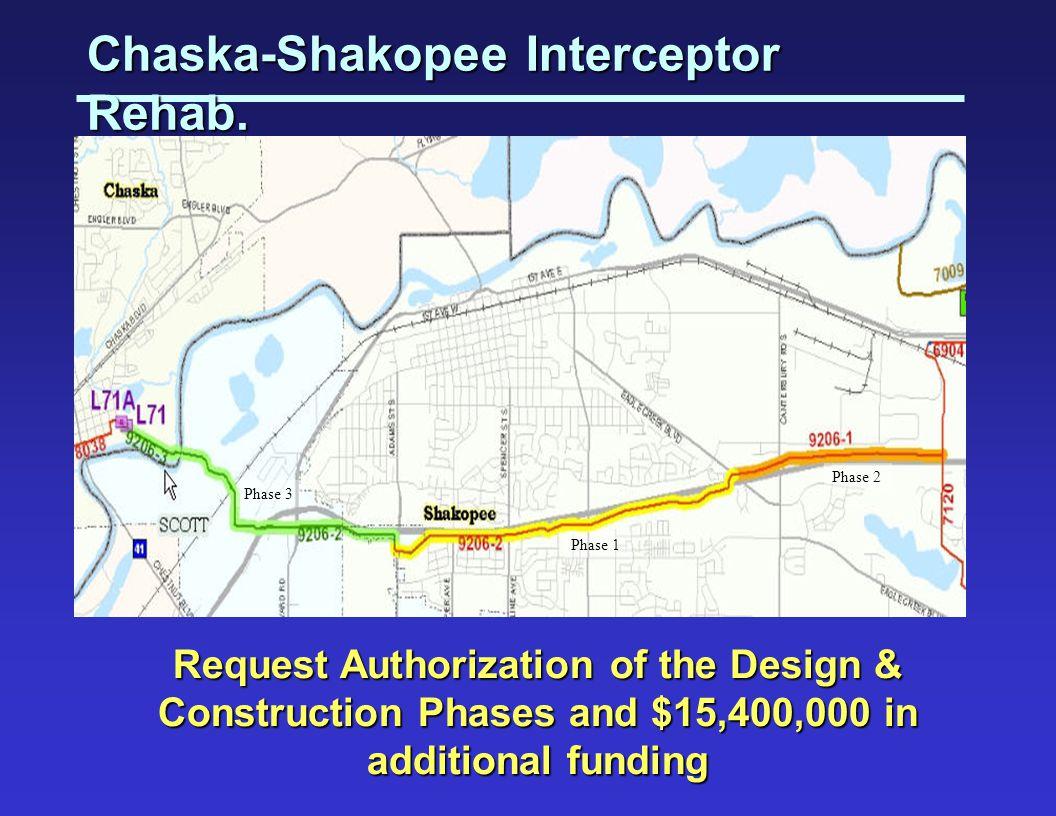 Chaska-Shakopee Interceptor Rehab.