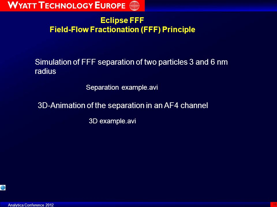 Eclipse FFF Field-Flow Fractionation (FFF) Principle