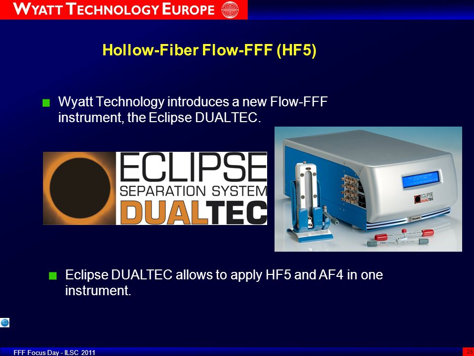 Hollow-Fiber Flow-FFF (HF5)