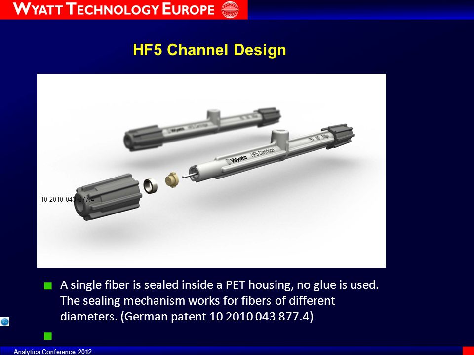 HF5 Channel Design 10 2010 043 877.4.