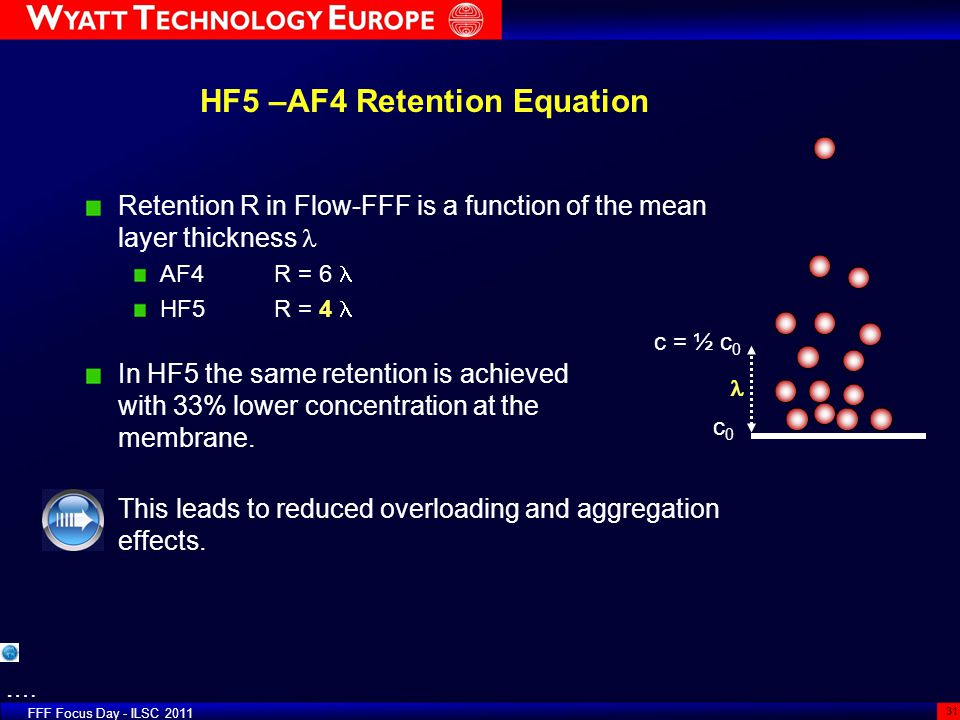 HF5 –AF4 Retention Equation