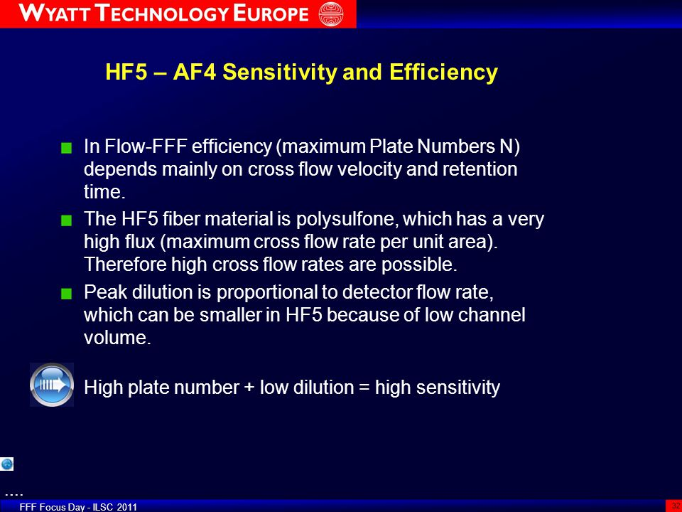 HF5 – AF4 Sensitivity and Efficiency