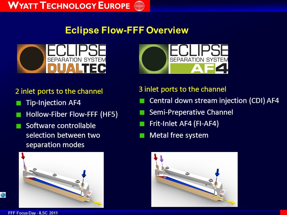 Eclipse Flow-FFF Overview
