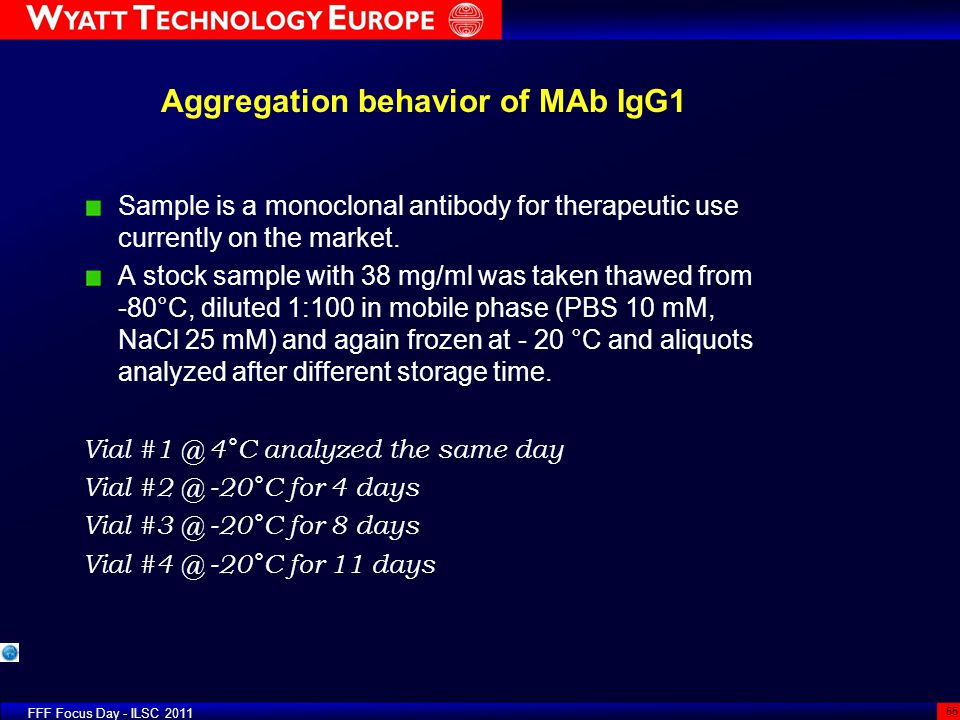 Aggregation behavior of MAb IgG1