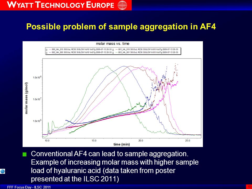 Possible problem of sample aggregation in AF4