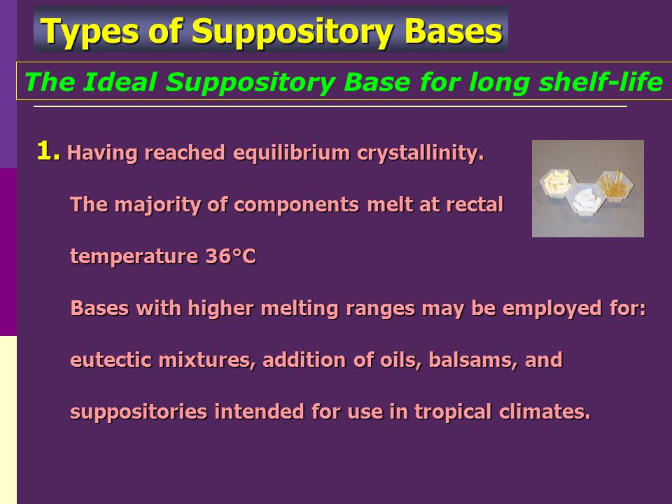 Types of Suppository Bases