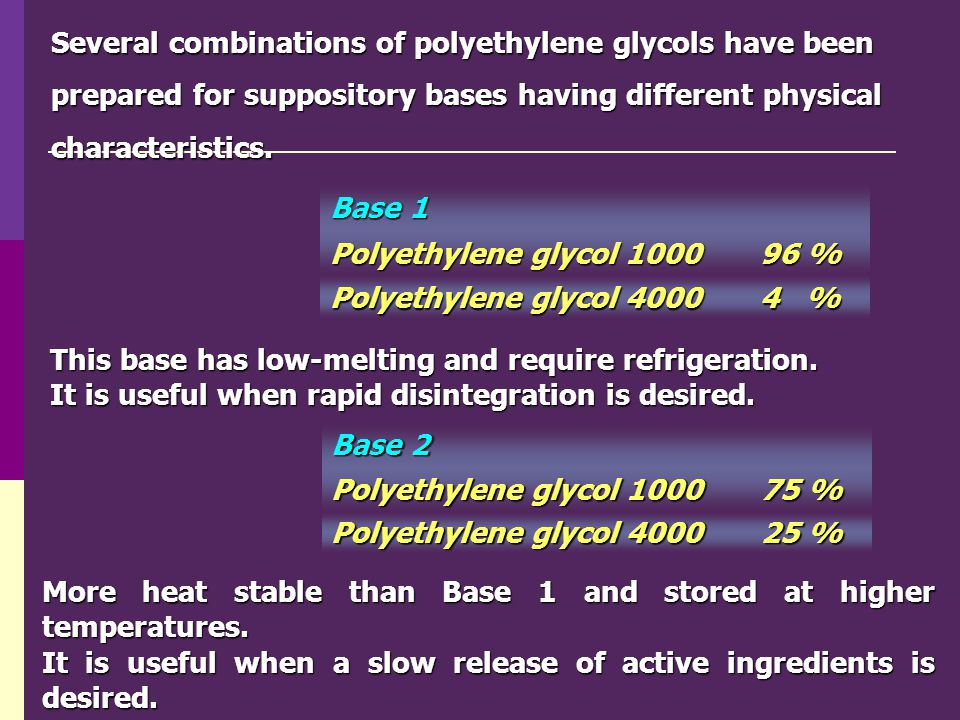 Several combinations of polyethylene glycols have been prepared for suppository bases having different physical characteristics.