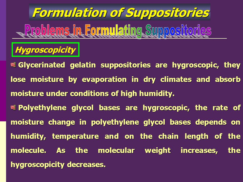 Problems in Formulating Suppositories
