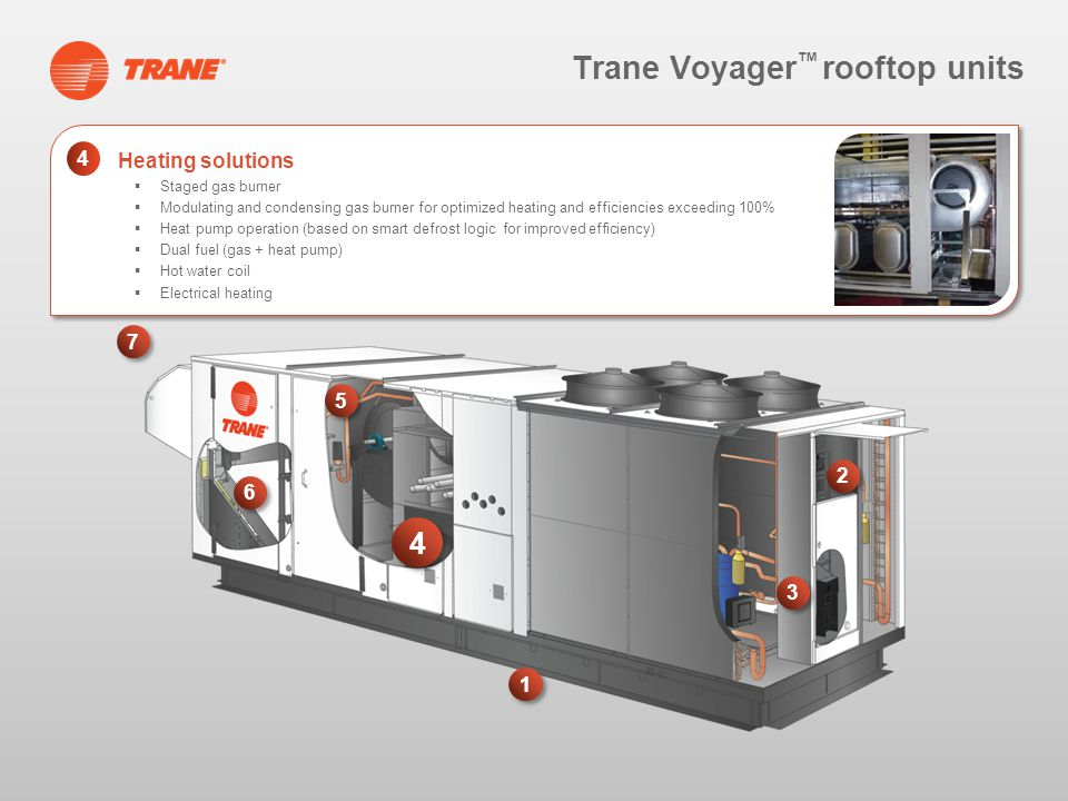 Trane Voyager™ Rooftop Units