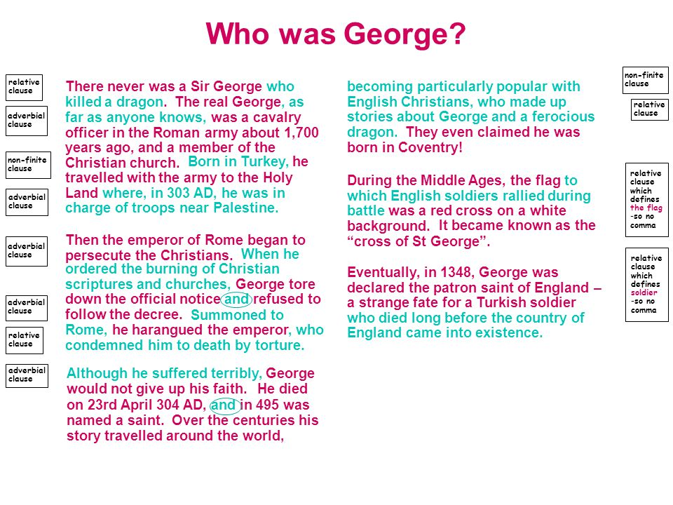 Who was George There never was a Sir George who killed a dragon.