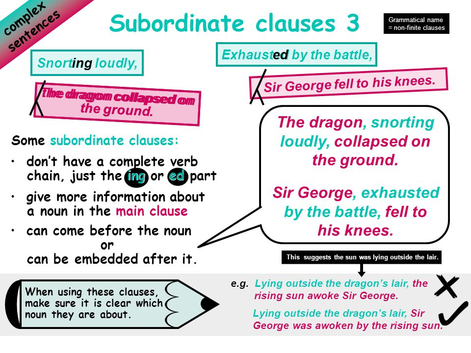 Subordinate clauses 3 The dragon, snorting loudly, collapsed on