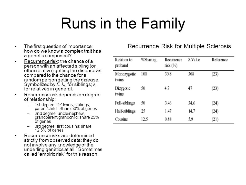 Runs in the Family Recurrence Risk for Multiple Sclerosis