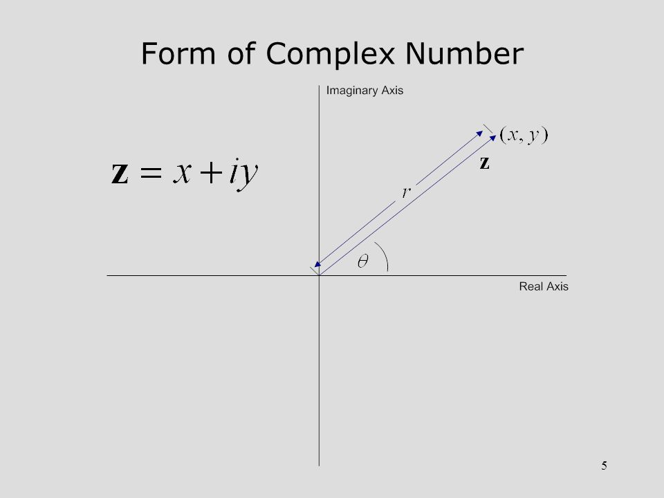 Form of Complex Number