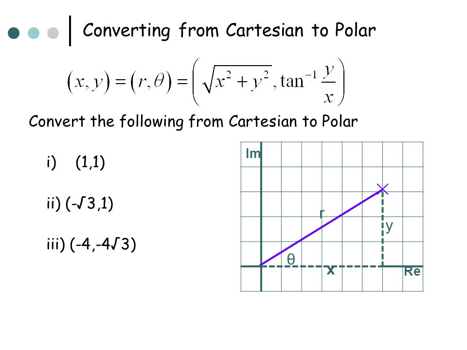 Converting from Cartesian to Polar