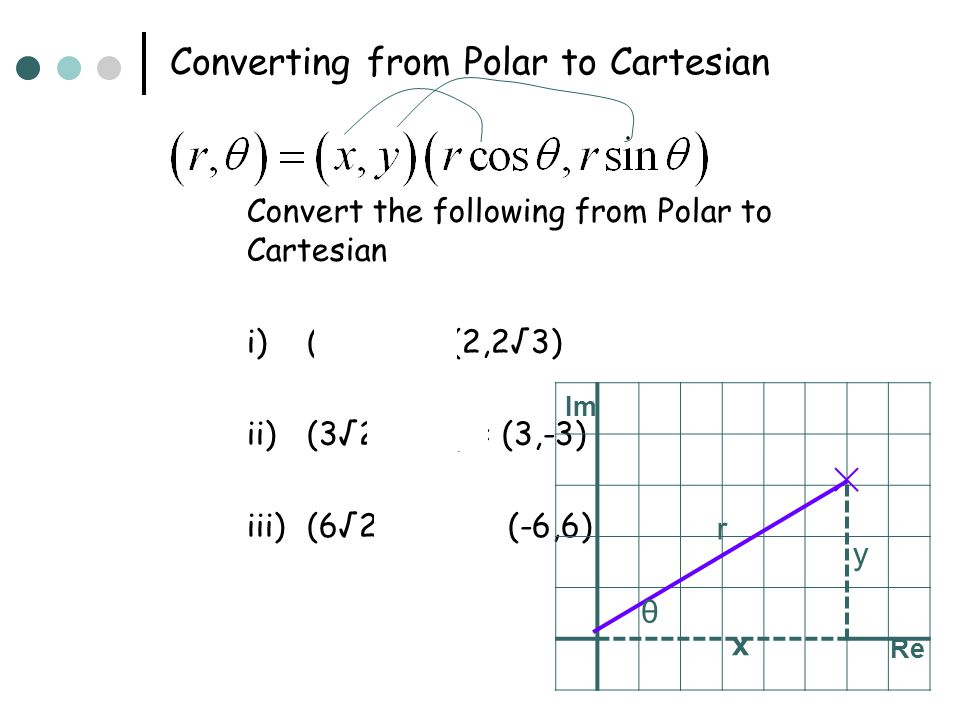 Converting from Polar to Cartesian