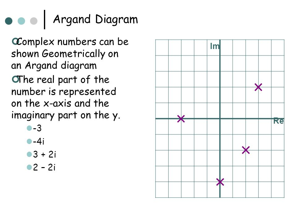 Argand Diagram Complex numbers can be shown Geometrically on an Argand diagram.
