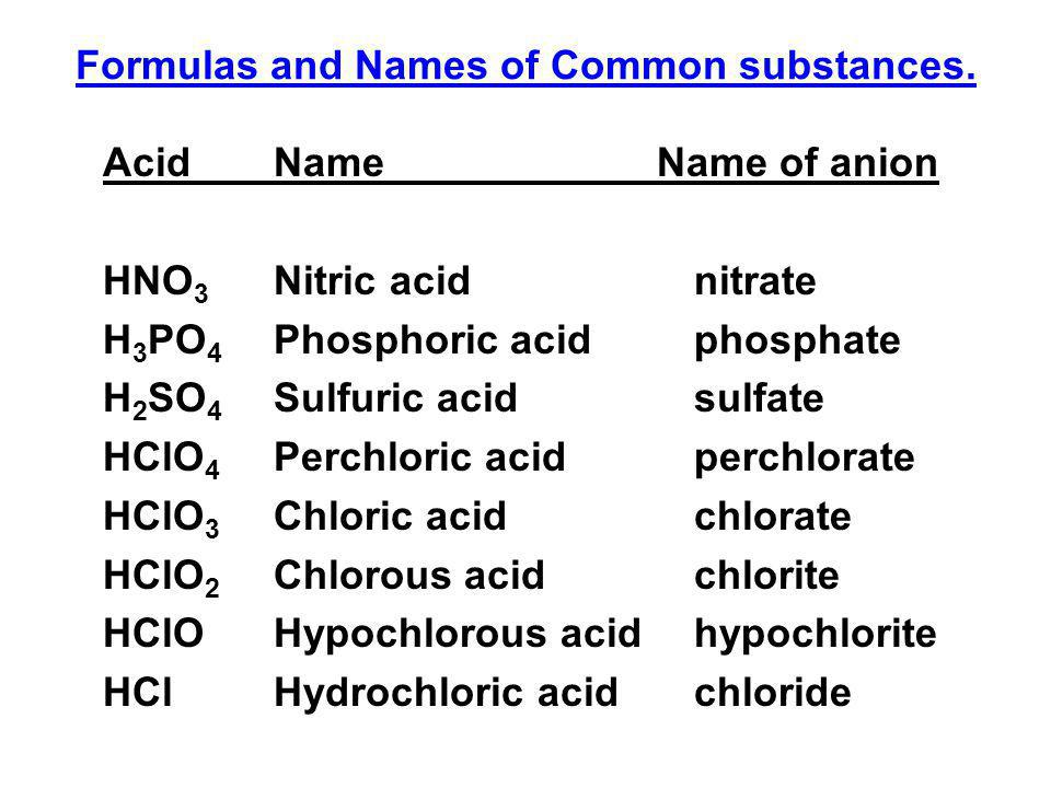 Formulas and Names of Common substances.