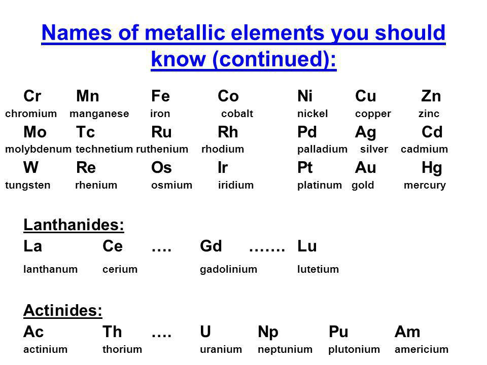 Names of metallic elements you should know (continued):