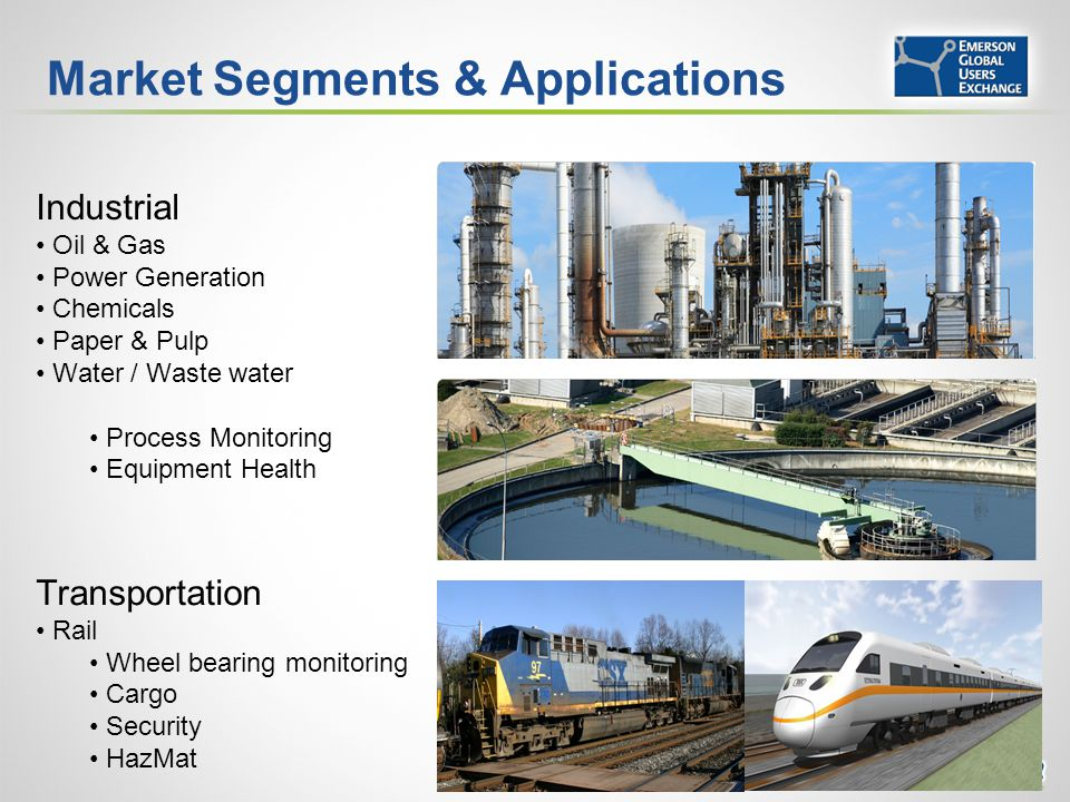 Market Segments & Applications