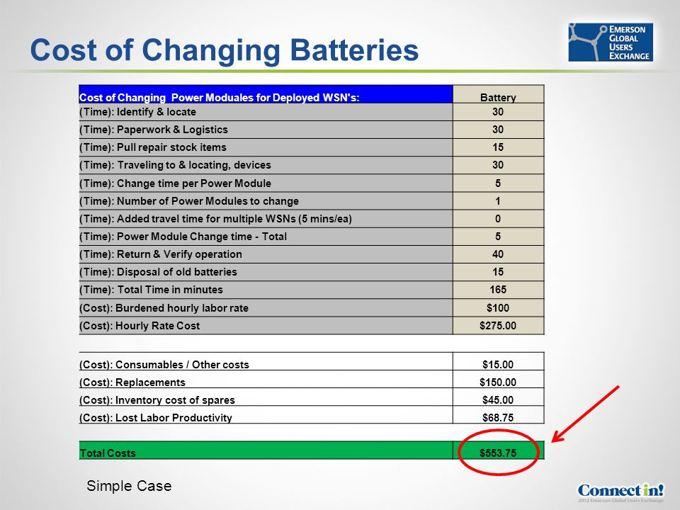 Cost of Changing Batteries