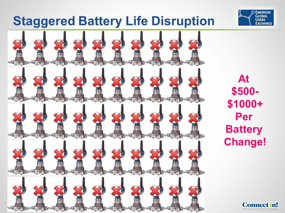 Staggered Battery Life Disruption