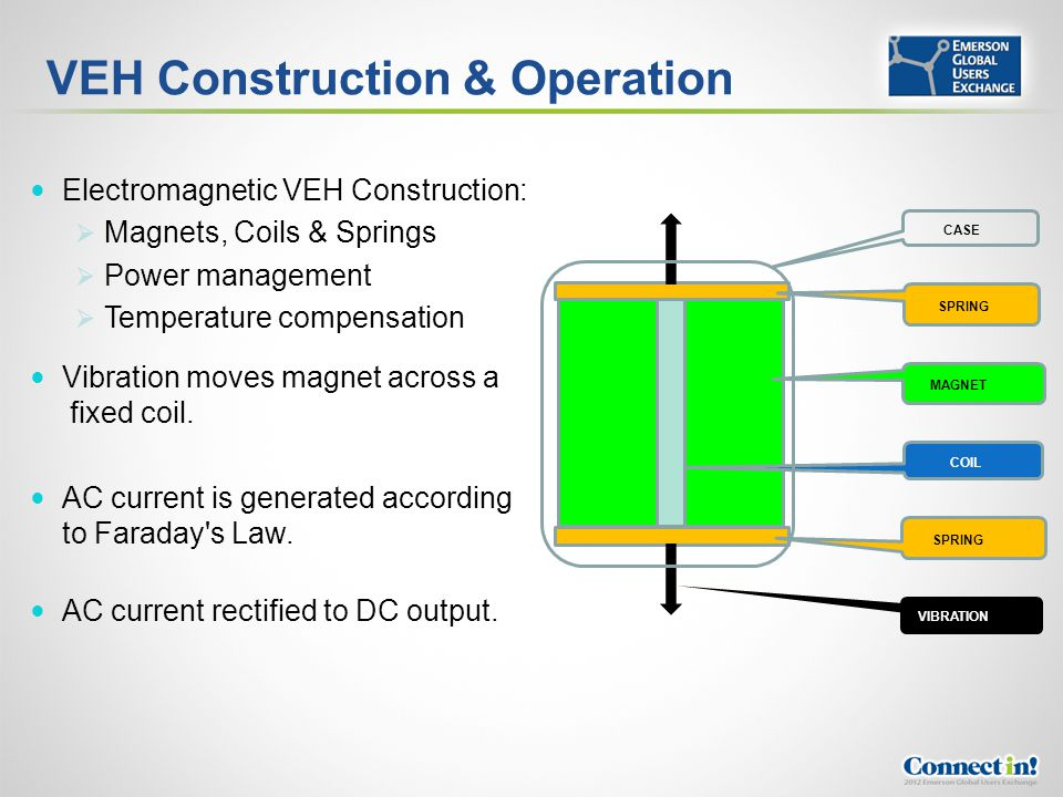 VEH Construction & Operation