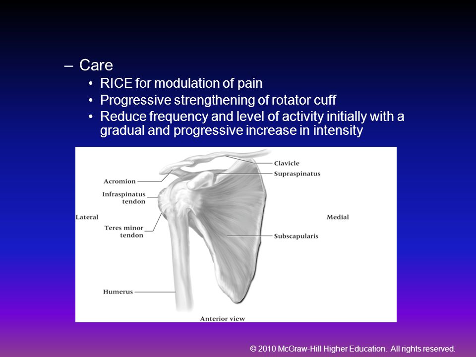 Care RICE for modulation of pain
