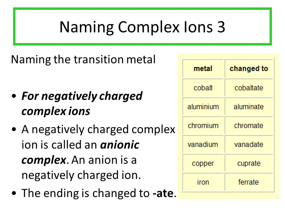 Naming Complex Ions 3 Naming the transition metal