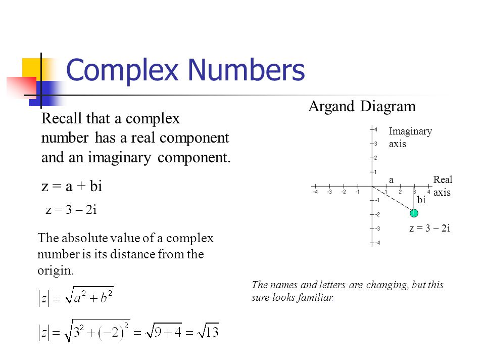 Complex Numbers Argand Diagram