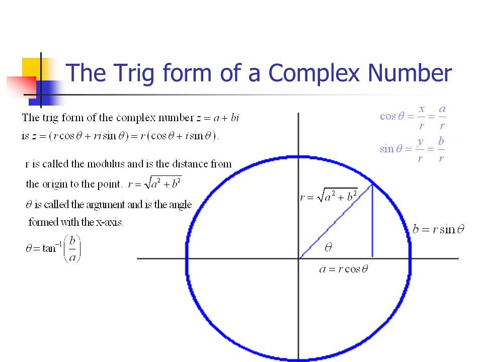 The Trig form of a Complex Number