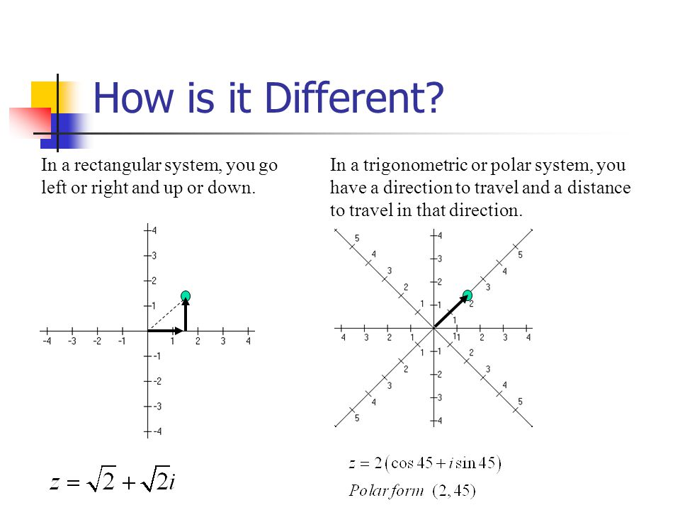 How is it Different In a rectangular system, you go left or right and up or down.